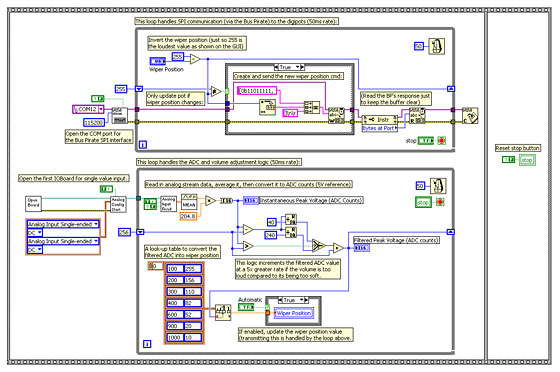 LabVIEW Audio Compressor Block Diagram (Click to enlarge)