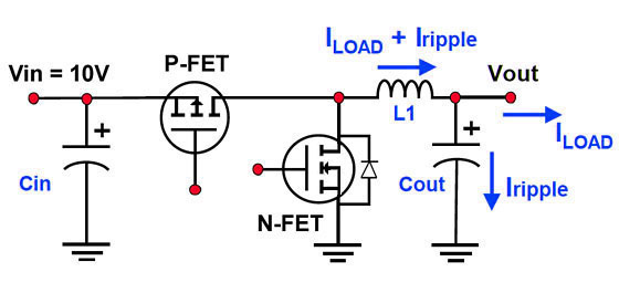 The Synchronous Buck Converter (via Microchip)