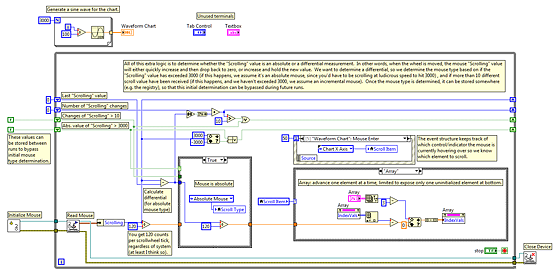 LabVIEW Scroll Wheel Example - Block Diagram